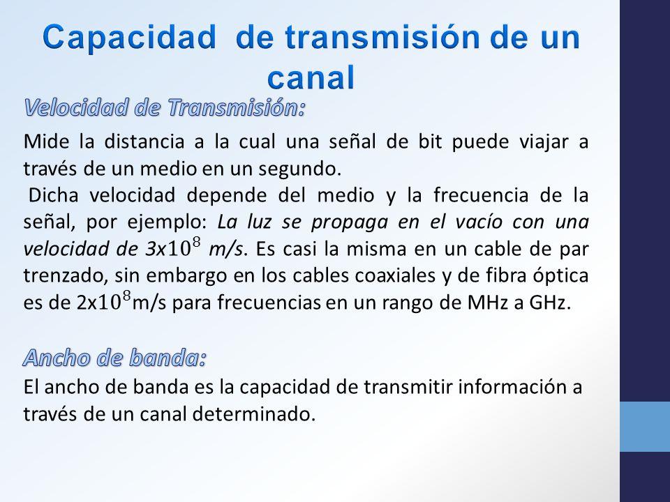 Características de la transmisión Analógica Después de cierta distancia, la señal analógica pierde potencia (atenuación).