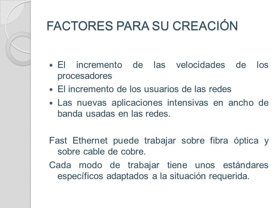 USOS Las organizaciones beneficiarias de Fast Ethernet son: Tiendas de diseño gráfico. Agencias de publicidad. Diseñador de ingeniería. Diseñador de m