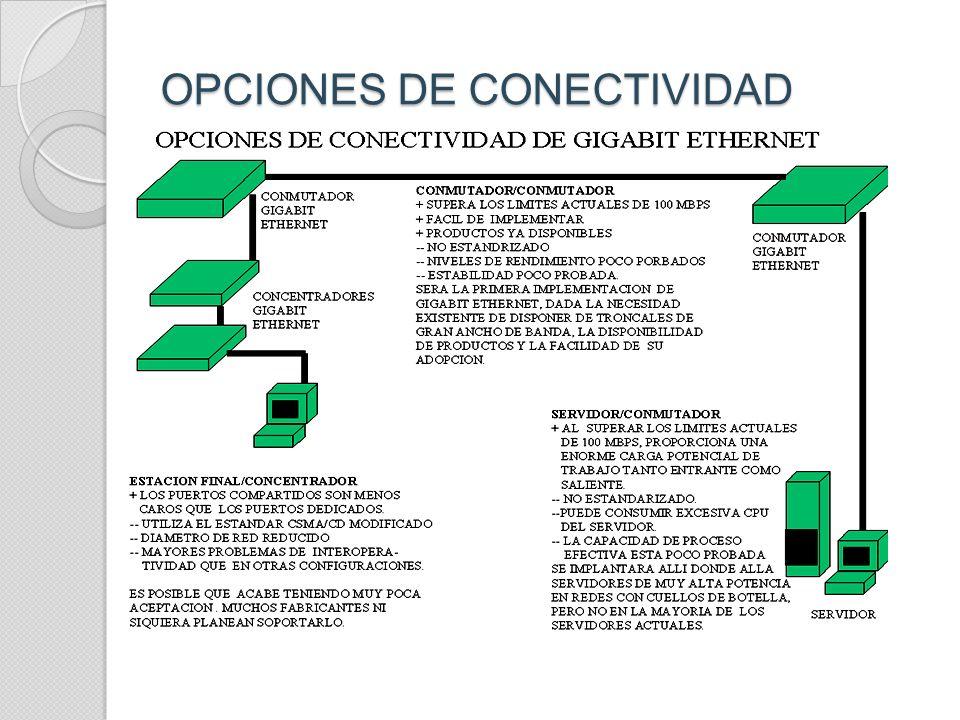 GIGABIT ETHERNET CONCEPTO: Gigabit Ethernet, también conocida como GigaE, es una ampliación del estándar Ethernet (concretamente la versión 802.3ab y