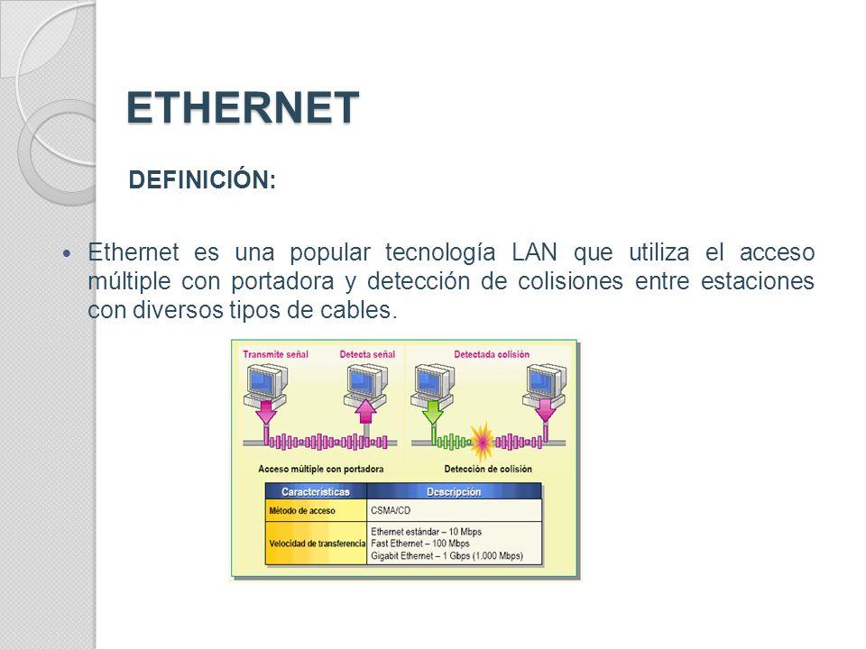 INTRODUCCIÓN INTRODUCCIÓN Es importante e impresindible que durante el estudio de la redes de computadoras, tener los conociminetos respectivos de las