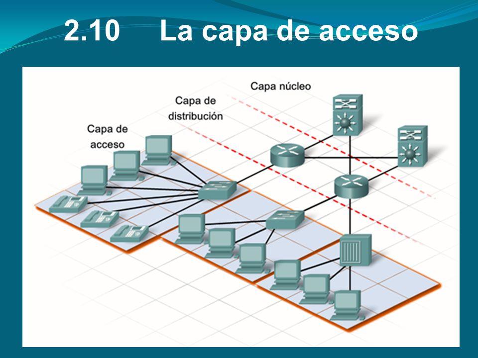 2.10La capa de acceso