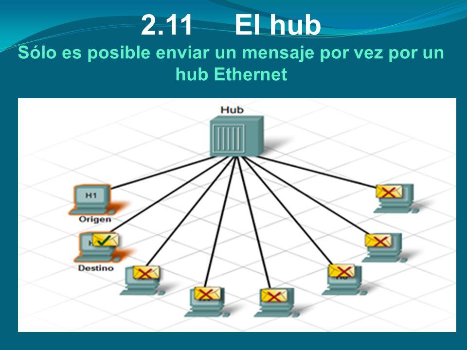 2.11El hub Sólo es posible enviar un mensaje por vez por un hub Ethernet