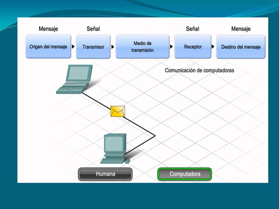 2.2Los protocolos Los protocolos definen los detalles de la transmisión y la entrega de mensajes.