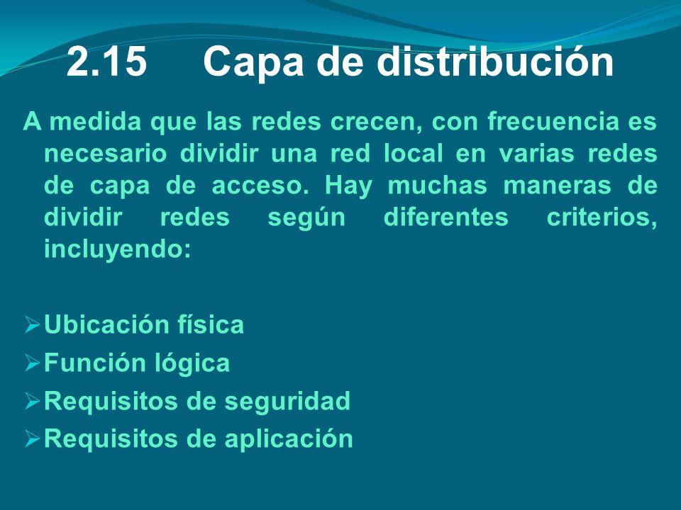 2.15Capa de distribución A medida que las redes crecen, con frecuencia es necesario dividir una red local en varias redes de capa de acceso. Hay mucha