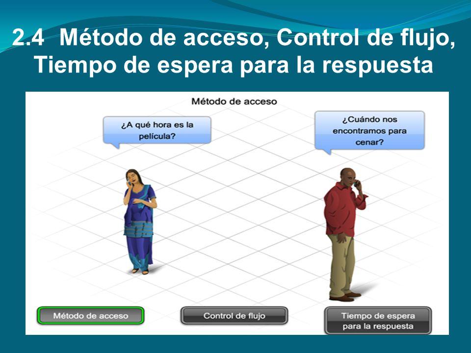2.4Método de acceso, Control de flujo, Tiempo de espera para la respuesta