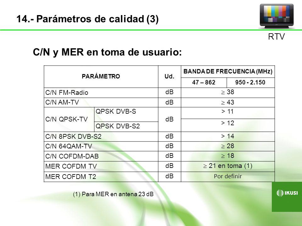 PARÁMETROUNIDAD BANDA DE FRECUENCIA (MHz) 47– 862950 - 2.150 Relación portadora /interferencia a frecuencia única AM-TV dB 54 64 QAM-TV dB 35 QPSK-TV dB 18 COFDM-TV dB 10 (1) Interferencia en toma usuario (1) Para modulaciones 64 QAM 2/3 RTV 15.- Parámetros de calidad (4)
