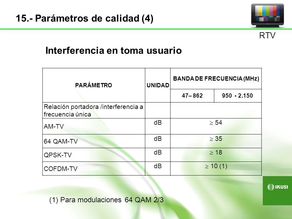 PARÁMETROUNIDAD BANDA DE FRECUENCIA (MHz) 47 – 862 950 - 2.150 Relación intermodulación 3º orden AM-TVdB 54 64 QAM-TVdB 35 QPSK-TVdB 18 COFDM-TVdB 30 BER QAM(5)9 x 10 -5 VBER QPSK(6)9 x 10 -5 BER COFDM-TV(5)9 x 10 -5 Intermodulación en toma usuario RTV 16.- Parámetros de calidad (5)