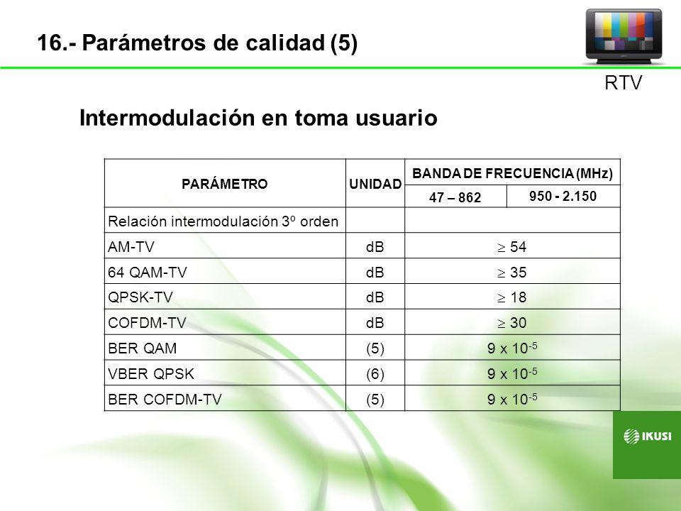 PARÁMETROUNIDAD BANDA DE FRECUENCIA (MHz) 47 – 862 950 - 2.150 Relación intermodulación 3º orden AM-TVdB 54 64 QAM-TVdB 35 QPSK-TVdB 18 COFDM-TVdB 30