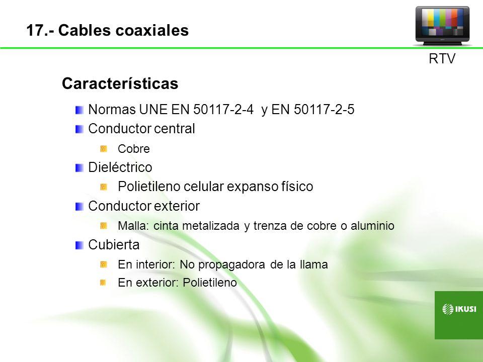 Características Normas UNE EN 50117-2-4 y EN 50117-2-5 Conductor central Cobre Dieléctrico Polietileno celular expanso físico Conductor exterior Malla
