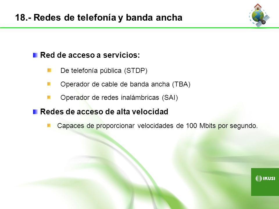 Elementos de la red Red de alimentación (responsabilidad del operador) Elementos de conexión Red distribución (Verticales) Red de dispersión (De planta a vivienda) PAU (Punto de acceso a usuario) Red interior de usuario (Instalación en la vivienda) 19.- Redes de telefonía y banda ancha
