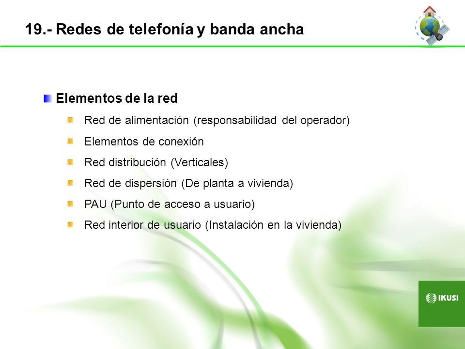 Elementos de la red Red de alimentación (responsabilidad del operador) Elementos de conexión Red distribución (Verticales) Red de dispersión (De plant