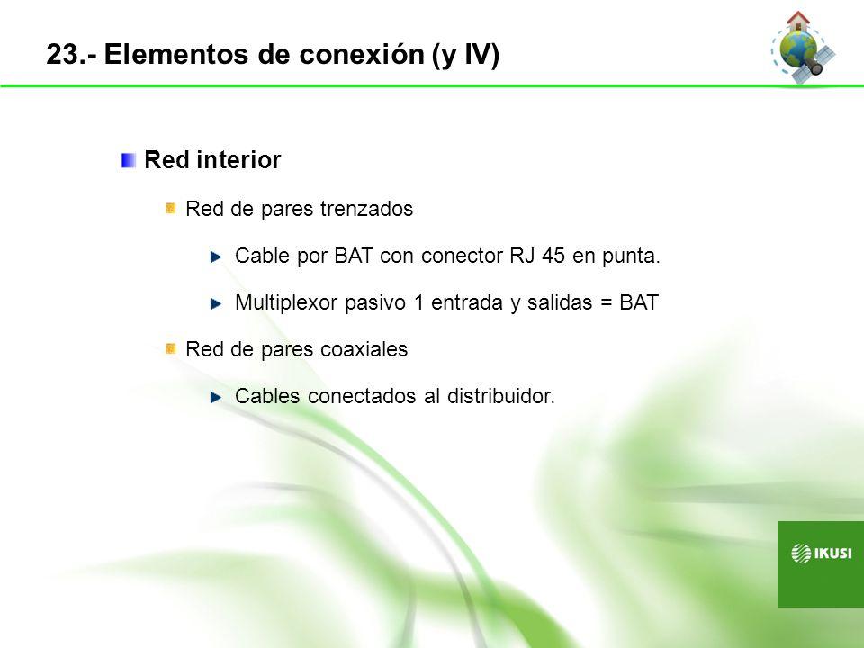 23.- Elementos de conexión (y IV) Red interior Red de pares trenzados Cable por BAT con conector RJ 45 en punta. Multiplexor pasivo 1 entrada y salida