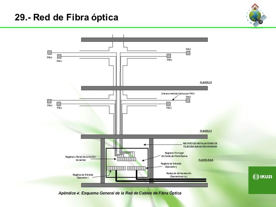 29.- Red de Fibra óptica