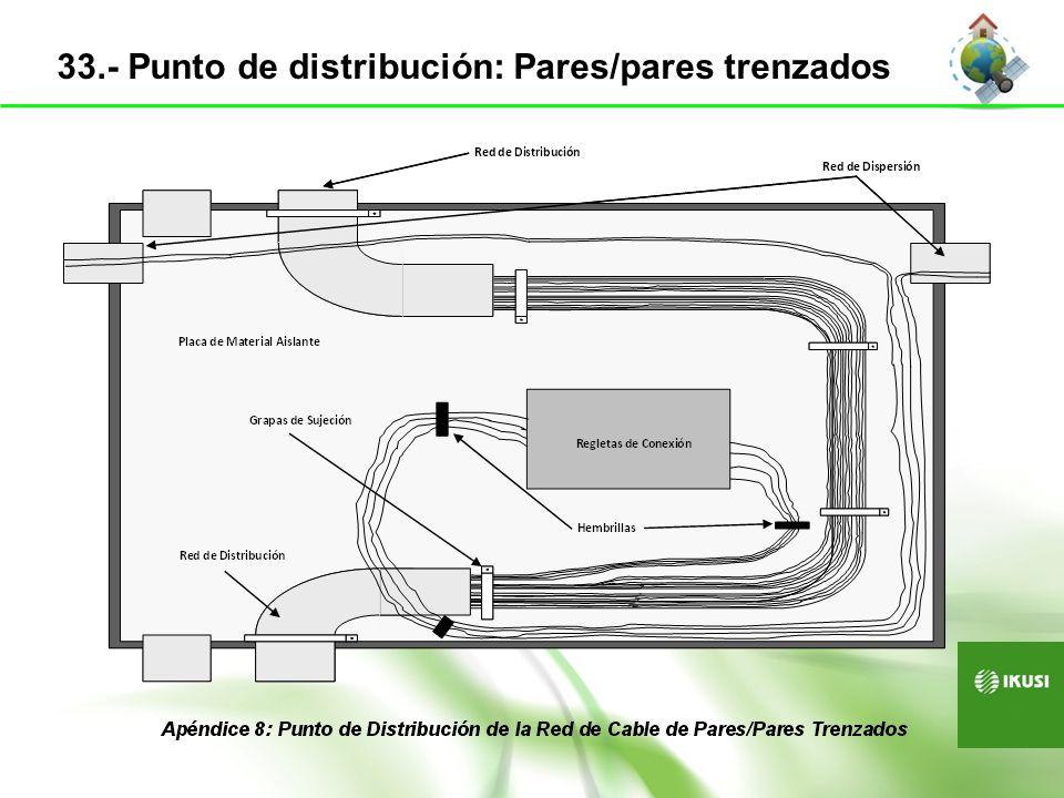 Distribución cable coaxial: < 20 PAU Red en estrella Derivadores en el RITI > 20 PAU Red en árbol Derivadores en plantas (R.
