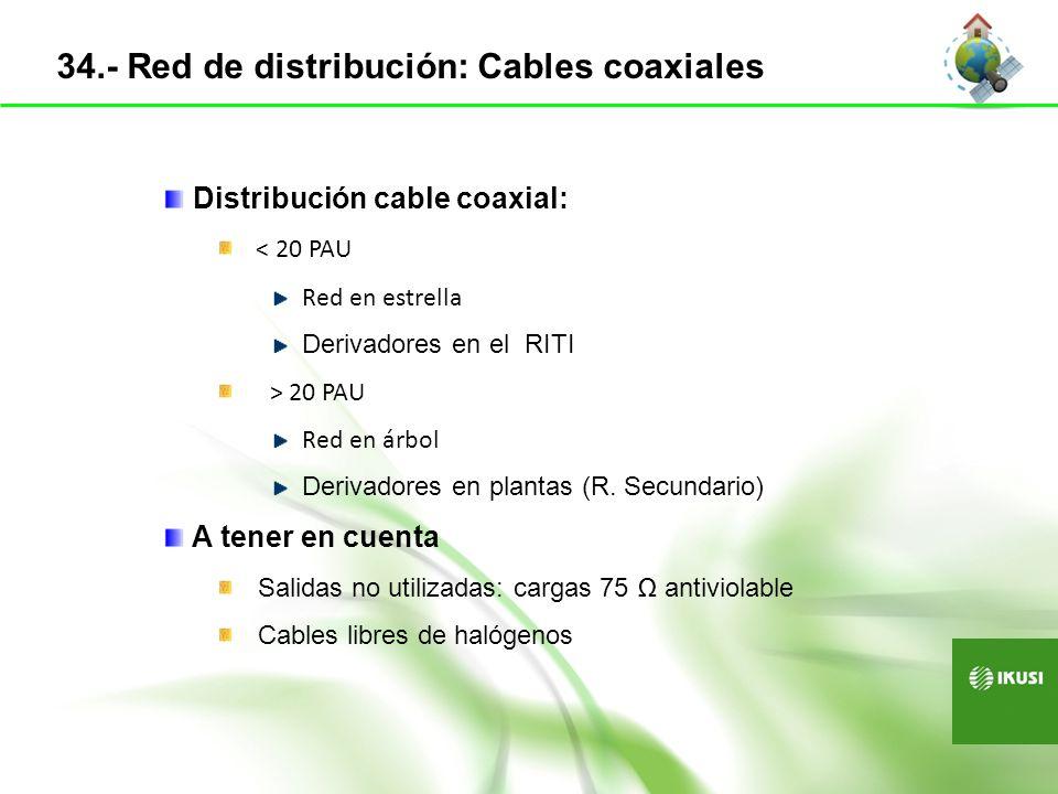 Distribución cable coaxial: < 20 PAU Red en estrella Derivadores en el RITI > 20 PAU Red en árbol Derivadores en plantas (R. Secundario) A tener en cu