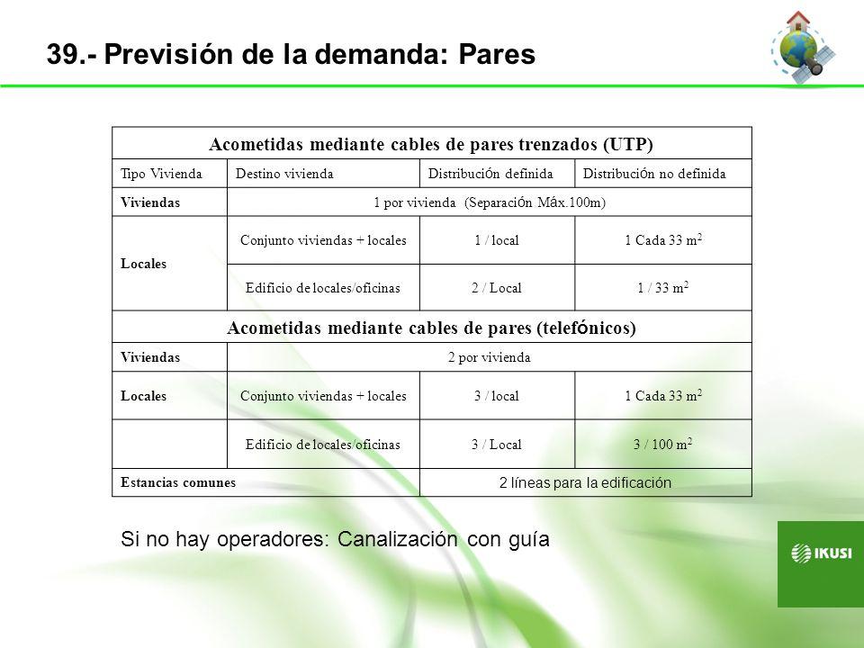 40.- Previsión de la demanda: Coaxiales y F.O.