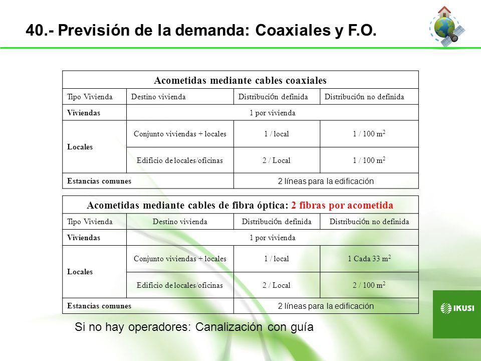 40.- Previsión de la demanda: Coaxiales y F.O. Acometidas mediante cables coaxiales Tipo ViviendaDestino vivienda Distribuci ó n definidaDistribuci ó