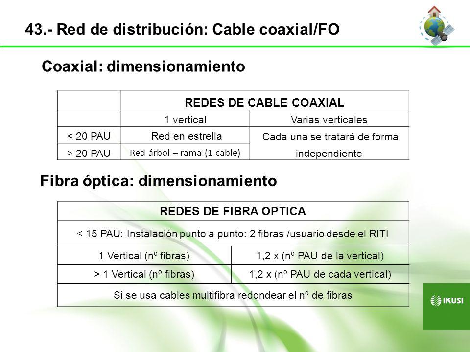 Desde registro secundario al PAU: Dimensionamiento RED DISPERSIONNUMERO DE CABLES Pares trenzados (UTP)1 cable UTP por PAU Pares (telefónicos)2 pares por PAU Red coaxial1 cable coaxial por PAU Red de fibra óptica2 fibras por PAU (Roja y verde) 44.- Red de dispersión