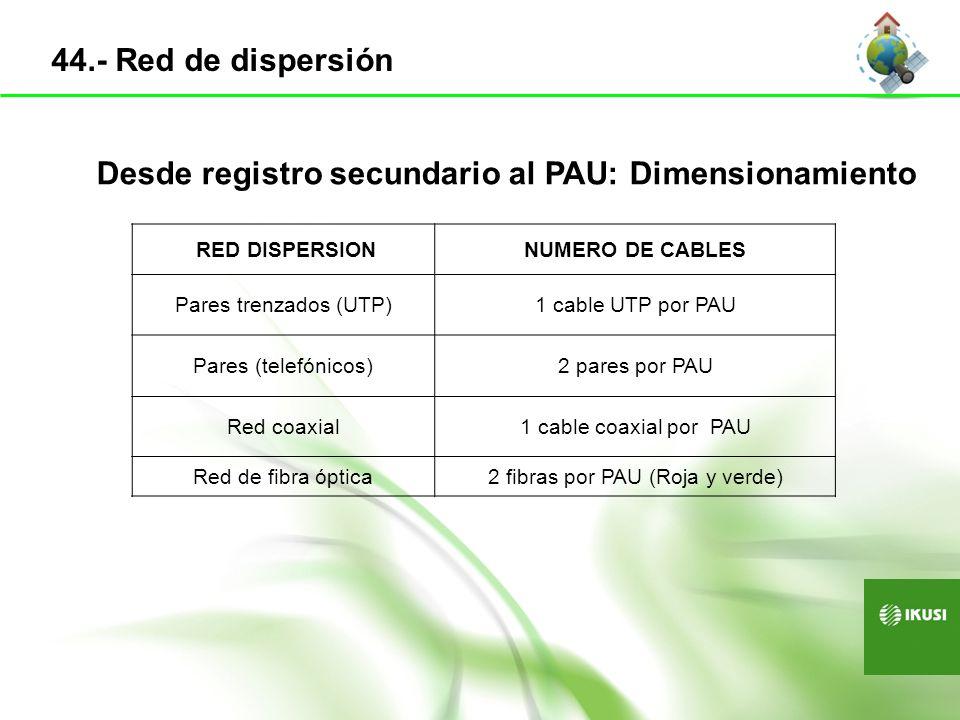 Dimensionamiento sobre pares trenzados Viviendas 1 toma por estancia con un mínimo de 2 En dos registros, 2 tomas (BAT) independientes desde el PAU Locales 1 toma por local con un mínimo de 2 En dos registros, 2 tomas (BAT) independientes desde el PAU Si no está definida la distribución, no se instala la red Estancias comunesDiseño en función de la finalidad y prestaciones 45.- Red interior de usuario Dimensionamiento sobre coaxial Viviendas 2 bases independientes desde el PAU, en dos estancias diferentes LocalesNo se instala la red Estancias comunesDiseño en función de la finalidad y prestaciones