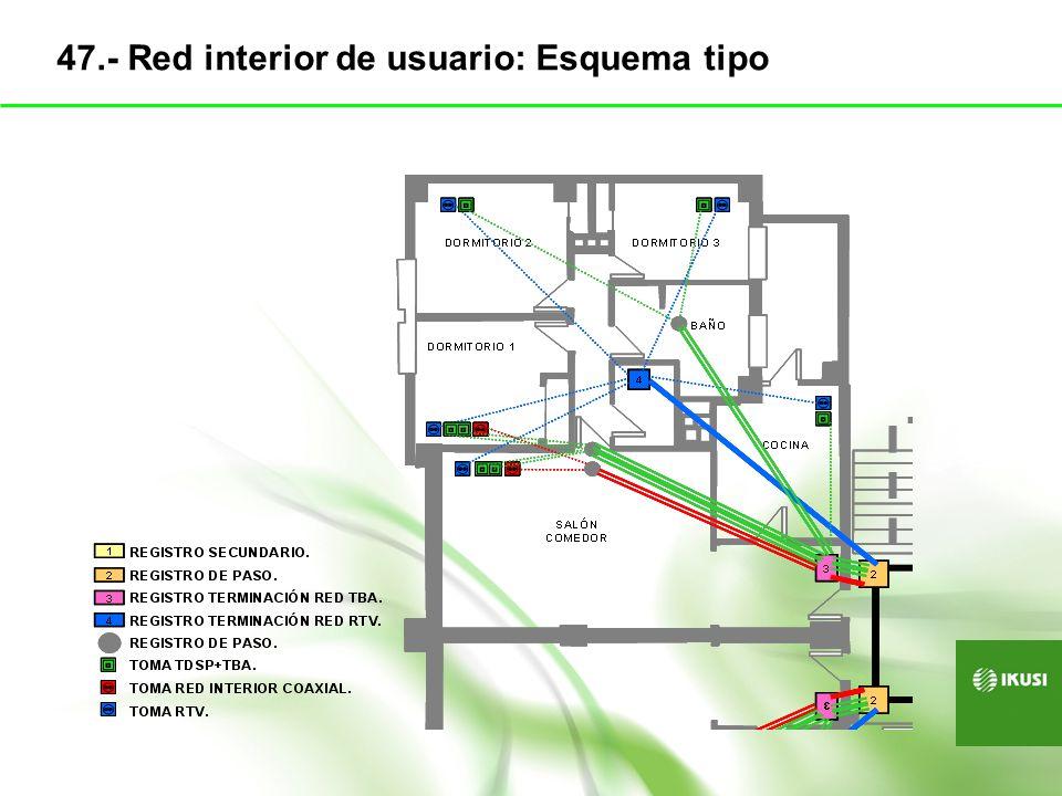 La red se transforma de vertical a horizontal 2 1 RITU 333 44 7 6 555 66 77 Canalización Principal Canalización de enlace 8.