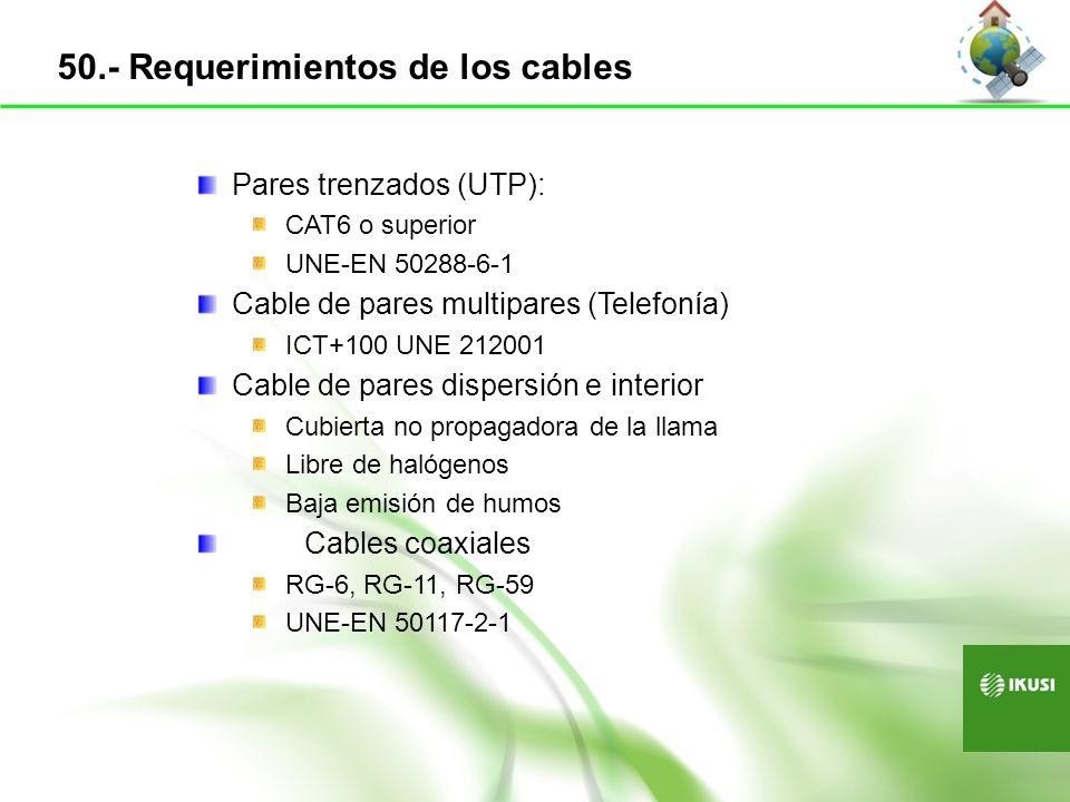 Atenuación máxima hasta 40 MHz f (MHz)0,10,30,50,612 At (dB/100m) 0,811,151,451,852,12,95 f (MHz)4101620 31,2 5 40 At (dB/100m) 4,36,68,29,211,813,7 Impedancia característica100 Ω ± 15 % de 40 MHz Suma de potencias de paradiafonía (dB/100 m) - 59 + 15 log (f) ; 1 MHz f 40 MHz Suma de potencias de relación de telediafonía (dB/100 m) - 55 + 20 log (f) ; 1 MHz f 40 MHz Red de distribución y dispersión: multipares 51.- Requerimientos de los cables: multipares