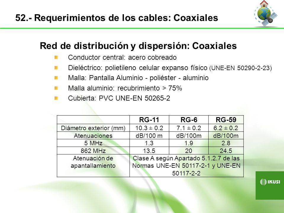Red de distribución y dispersión: Coaxiales Conductor central: acero cobreado Dieléctrico: polietileno celular expanso físico (UNE-EN 50290-2-23) Mall