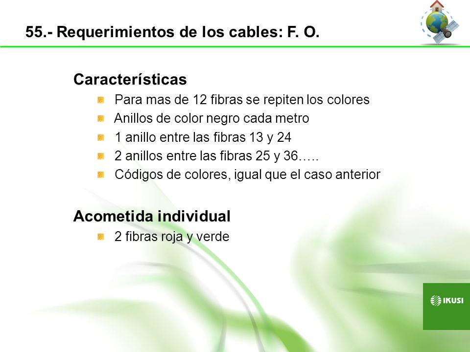 Interior de vivienda Pares trenzados (UTP): CAT 6, libre de halógenos Cable coaxial: RG-59 Cable coaxialRG-59 Diámetro exterior (mm)6.2 ± 0.2 AtenuacionesdB/100m 5 MHz2.8 862 MHz24.5 Atenuación de apantallamiento Clase A según Apartado 5.1.2.7 de las Normas UNE-EN 50117-2-1 y UNE-EN 50117- 2-2 56.- Requerimientos de los cables: Interior viv.