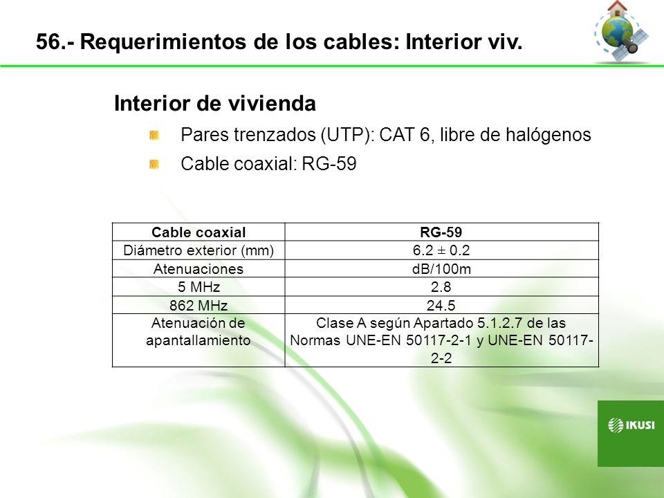 Interior de vivienda Pares trenzados (UTP): CAT 6, libre de halógenos Cable coaxial: RG-59 Cable coaxialRG-59 Diámetro exterior (mm)6.2 ± 0.2 Atenuaci