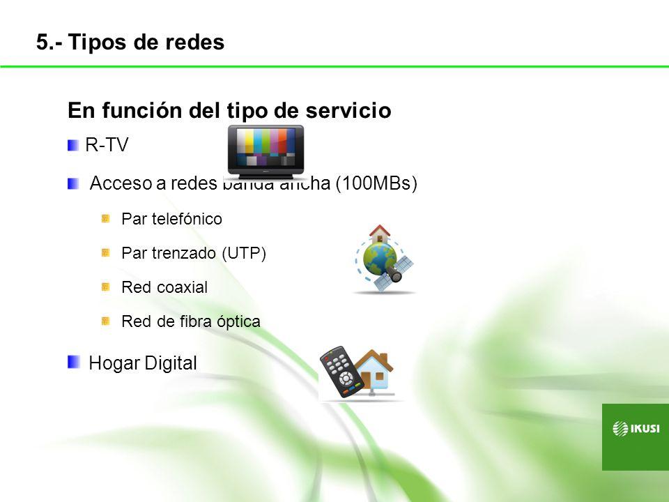 En función del tipo de servicio R-TV Acceso a redes banda ancha (100MBs) Par telefónico Par trenzado (UTP) Red coaxial Red de fibra óptica Hogar Digit