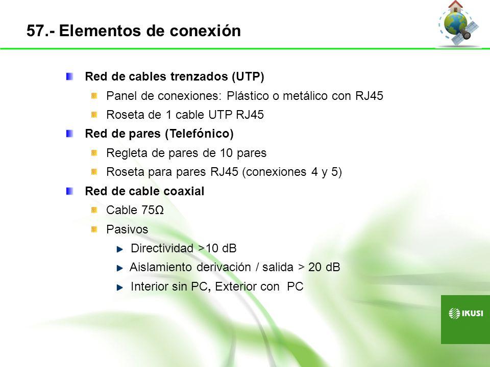 Conectores Tipo F de compresión Cargas F antiviolables Distribuidor de 2 salidas simétrico BAT Impedancia 75 Ω Banda de frecuencias: 86 – 862 MHz Canal de retorno: 5 – 65 MHz Pérdidas de retorno TV (40-862 MHz): 14 dB -1,5 dB/octava Pérdidas de retorno radio: 10 dB 58.- Elementos de conexión