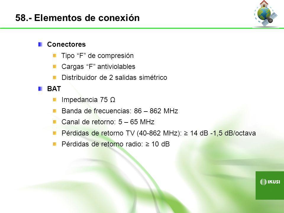 Conectores Tipo F de compresión Cargas F antiviolables Distribuidor de 2 salidas simétrico BAT Impedancia 75 Ω Banda de frecuencias: 86 – 862 MHz Cana