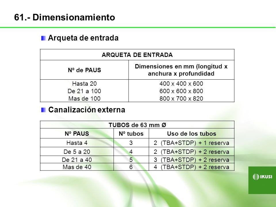 RITI N.º de PAUAltura (mm)Anchura (mm)Profundidad (mm) Hasta 202.0001.000500 De 21 a 302.0001.500500 De 31 a 452.000 500 Más de 452.3002.000 RITU N.º de PAUAltura (mm)Anchura (mm)Profundidad (mm) Hasta 102.0001.000500 De 11 a 202.0001.500500 Más de 202.3002.000 62.- Recintos: Dimensiones