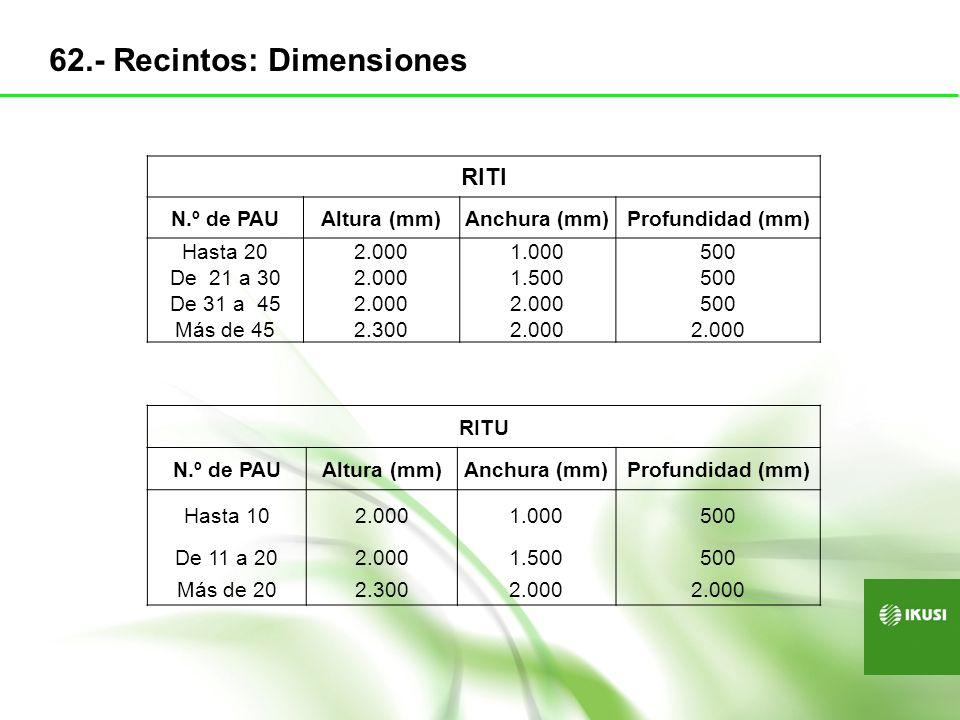 Dimensionamiento N.º de PAU N.º de tubos 50 mm Ø Utilización Hasta 105 1 tubo RTV.