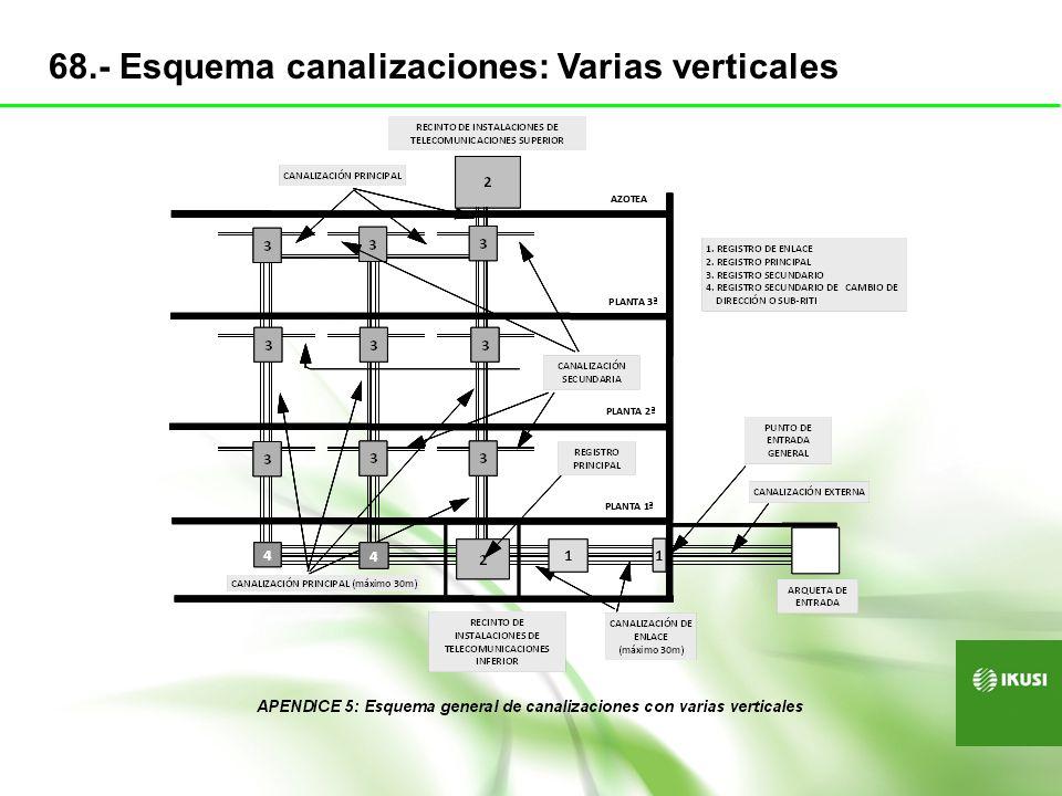 68.- Esquema canalizaciones: Varias verticales