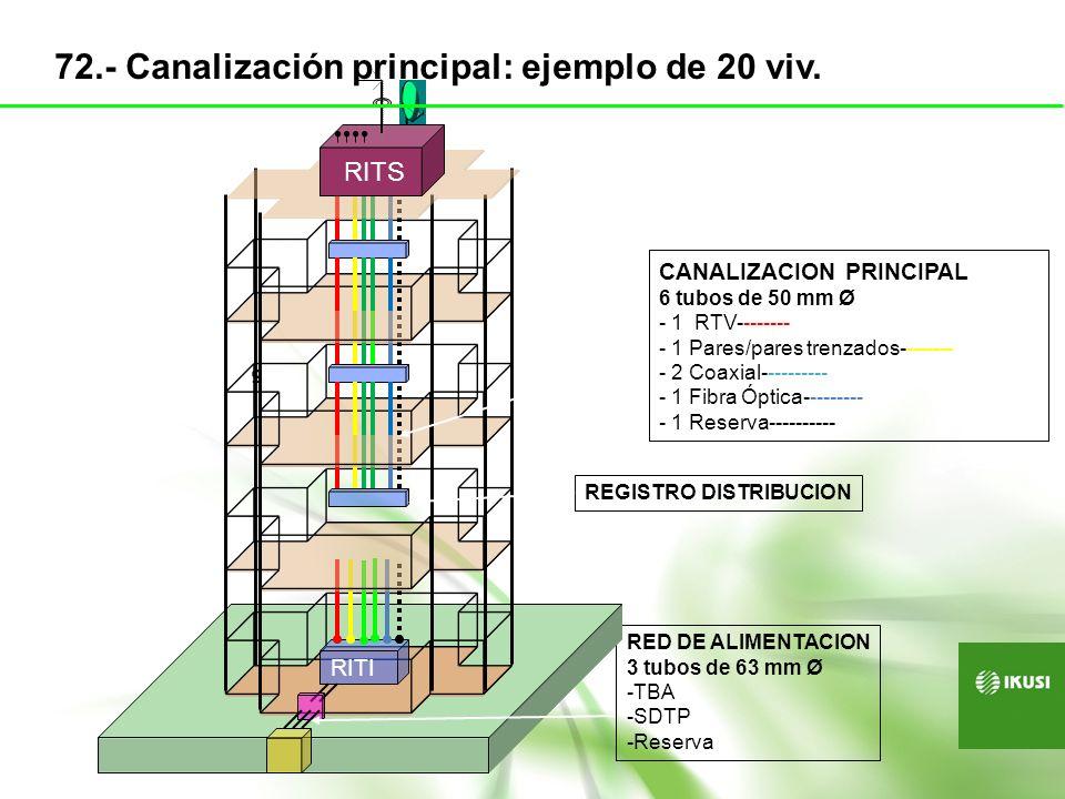 CANALIZACION PRINCIPAL 6 tubos de 50 mm Ø - 1 RTV-------- - 1 Pares/pares trenzados-------- - 2 Coaxial---------- - 1 Fibra Óptica--------- - 1 Reserv