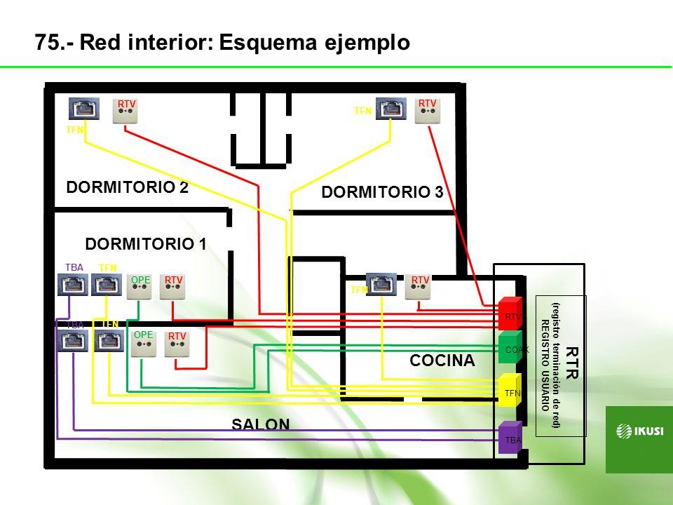 Nº de registros de tomas: Red en estrella con tubos > 20 mm Ø exterior En las dos estancias principales 2 UTP (Red de pares trenzados) 1 TV (RTV de cabecera) 1 TV (TBA de operador, de abajo) Resto de estancias (no baños, ni trasteros) 1 TV de cabecera, RTV) 1 UTP (Red de pares trenzados) En las proximidades del PAU: 1 configurable En locales oficinas y estancias comunes Si están definidos: 3 uno para cada servicio Si no están definidos: No se instalan 76.- Red interior