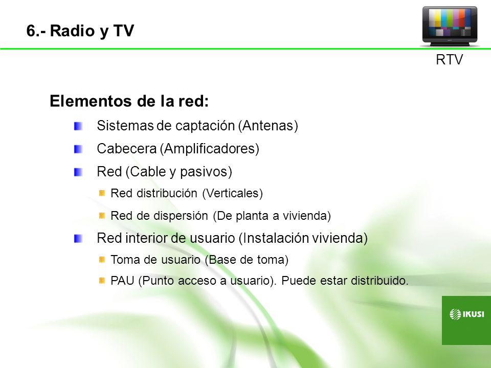 Elementos de la red: Sistemas de captación (Antenas) Cabecera (Amplificadores) Red (Cable y pasivos) Red distribución (Verticales) Red de dispersión (