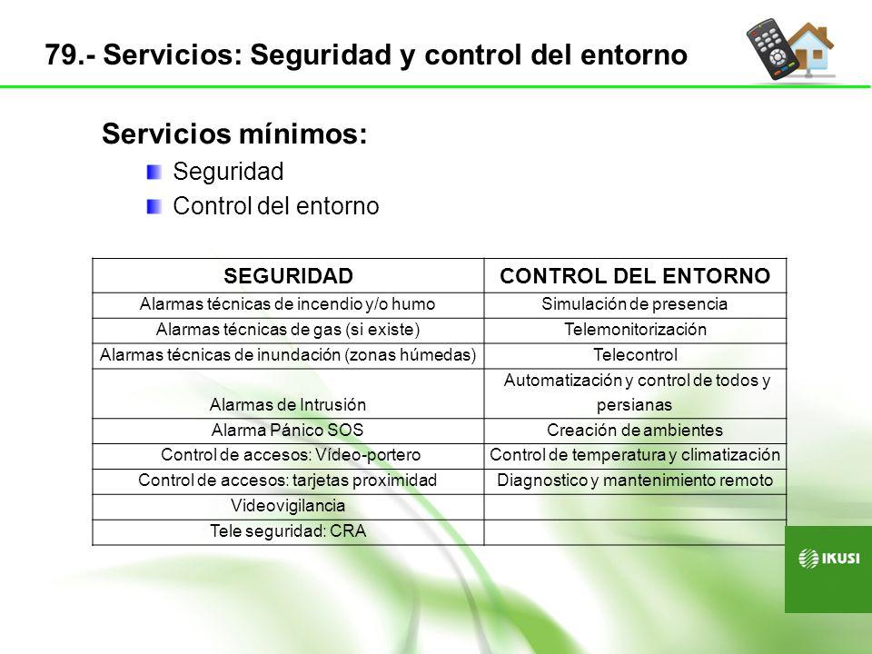 Servicios mínimos: Seguridad Control del entorno SEGURIDADCONTROL DEL ENTORNO Alarmas técnicas de incendio y/o humoSimulación de presencia Alarmas téc