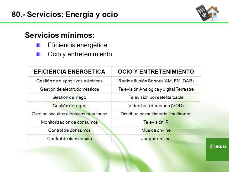 Servicios mínimos: Eficiencia energética Ocio y entretenimiento EFICIENCIA ENERGETICAOCIO Y ENTRETENIMIENTO Gestión de dispositivos eléctricosRadio di