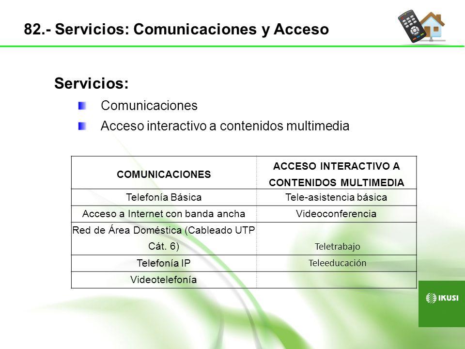 Servicios: Comunicaciones Acceso interactivo a contenidos multimedia COMUNICACIONES ACCESO INTERACTIVO A CONTENIDOS MULTIMEDIA Telefonía BásicaTele-as
