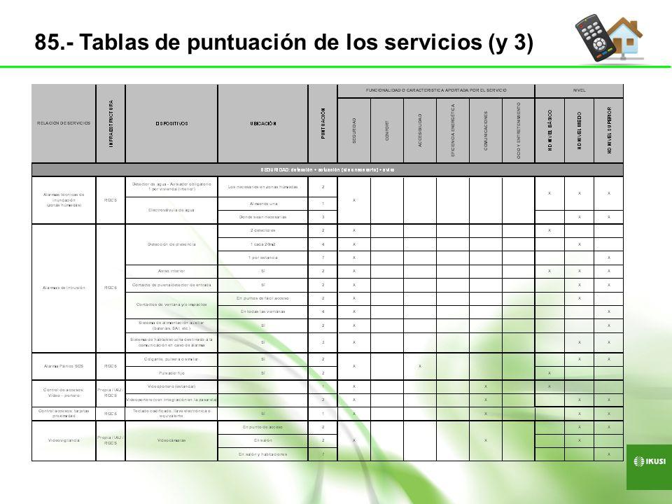 85.- Tablas de puntuación de los servicios (y 3)