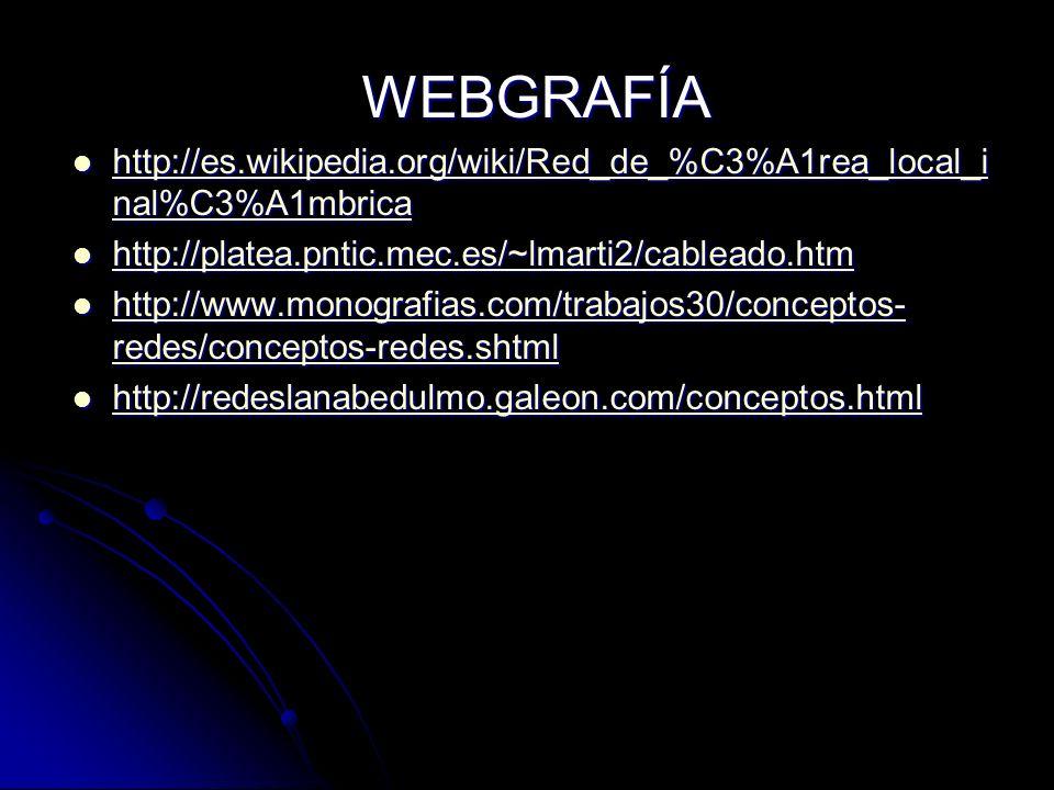 WEBGRAFÍA http://es.wikipedia.org/wiki/Red_de_%C3%A1rea_local_i nal%C3%A1mbrica http://es.wikipedia.org/wiki/Red_de_%C3%A1rea_local_i nal%C3%A1mbrica http://es.wikipedia.org/wiki/Red_de_%C3%A1rea_local_i nal%C3%A1mbrica http://es.wikipedia.org/wiki/Red_de_%C3%A1rea_local_i nal%C3%A1mbrica http://platea.pntic.mec.es/~lmarti2/cableado.htm http://platea.pntic.mec.es/~lmarti2/cableado.htm http://platea.pntic.mec.es/~lmarti2/cableado.htm http://www.monografias.com/trabajos30/conceptos- redes/conceptos-redes.shtml http://www.monografias.com/trabajos30/conceptos- redes/conceptos-redes.shtml http://www.monografias.com/trabajos30/conceptos- redes/conceptos-redes.shtml http://www.monografias.com/trabajos30/conceptos- redes/conceptos-redes.shtml http://redeslanabedulmo.galeon.com/conceptos.html http://redeslanabedulmo.galeon.com/conceptos.html http://redeslanabedulmo.galeon.com/conceptos.html