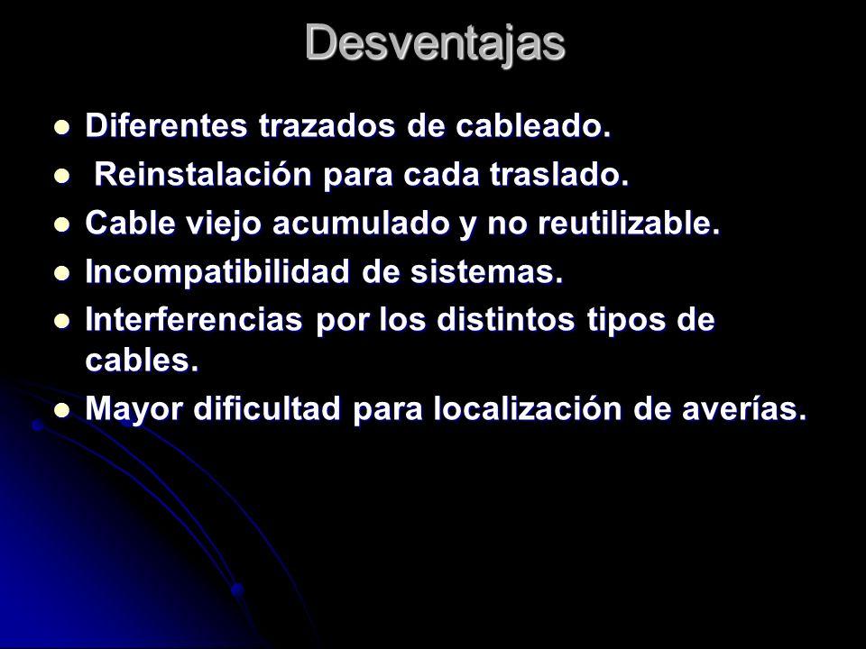 Topología y Organización de las Redes Estructuradas El Cableado estructurado soporta todas las necesidades de comunicación como es el P.D.S.