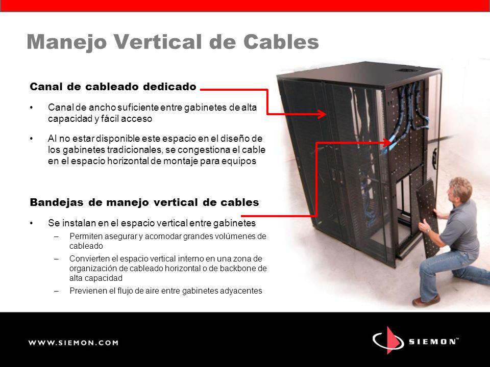 Alta densidad en cobre Soluciones Z-MAX de 48 puertos por unidad de rack en paneles angulados