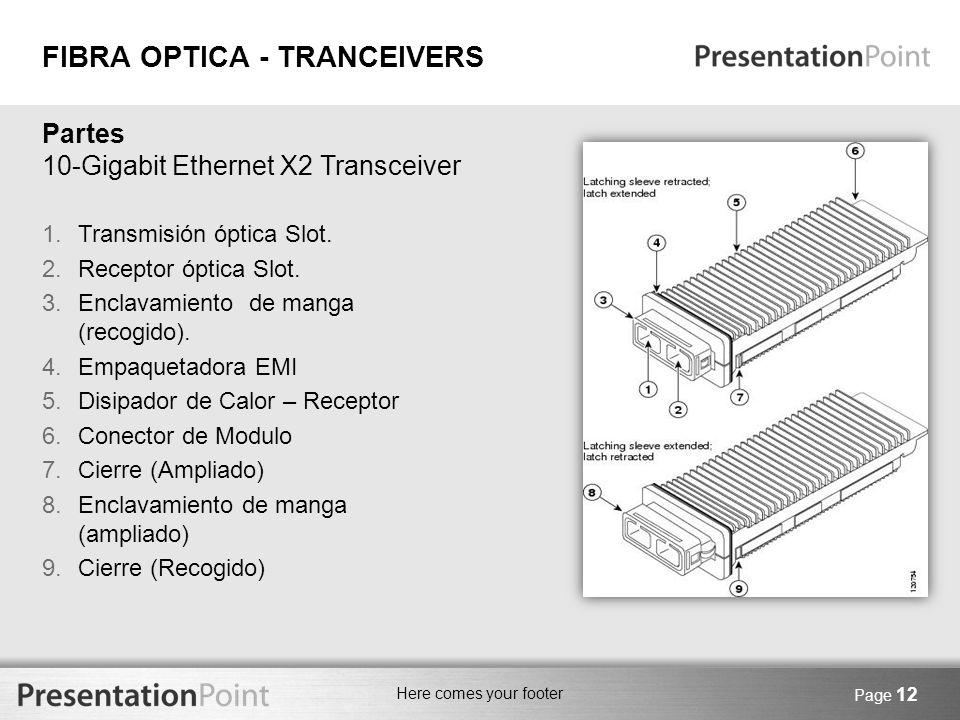 Here comes your footer Page 12 Partes 10-Gigabit Ethernet X2 Transceiver 1.Transmisión óptica Slot. 2.Receptor óptica Slot. 3.Enclavamiento de manga (