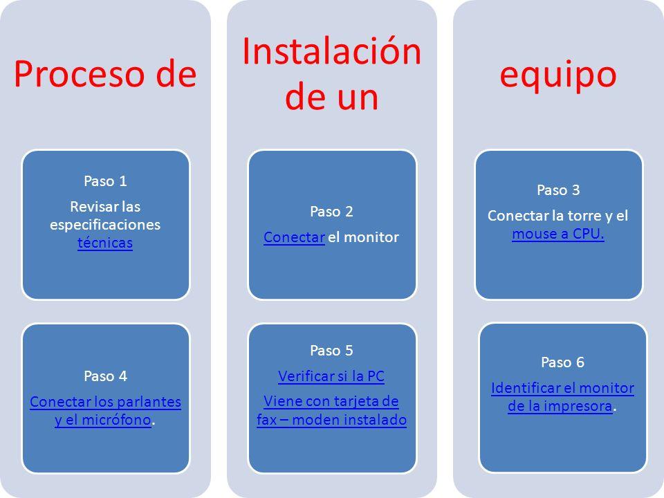 Proceso de Paso 1 Revisar las especificaciones técnicas técnicas Paso 4 Conectar los parlantes y el micrófonoConectar los parlantes y el micrófono. In