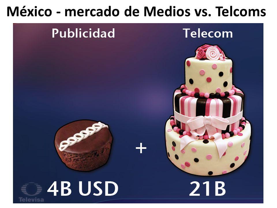 México - mercado de Medios vs. Telcoms
