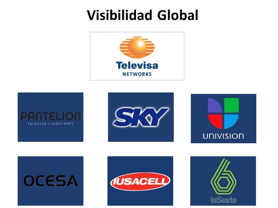 Visibilidad Global