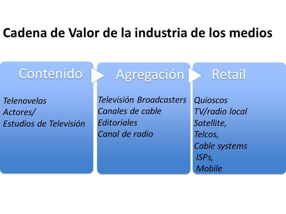 Contenido Agregación Retail Cadena de Valor de la industria de los medios Quioscos TV/radio local Satellite, Telcos, Cable systems ISPs, Mobile Televi