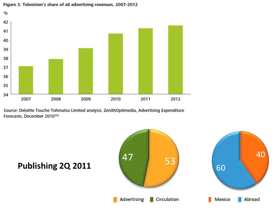 Publishing 2Q 2011